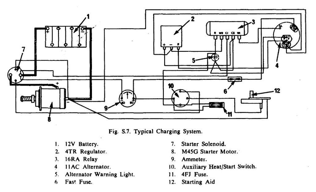 schema electrique moteur perkins 4108